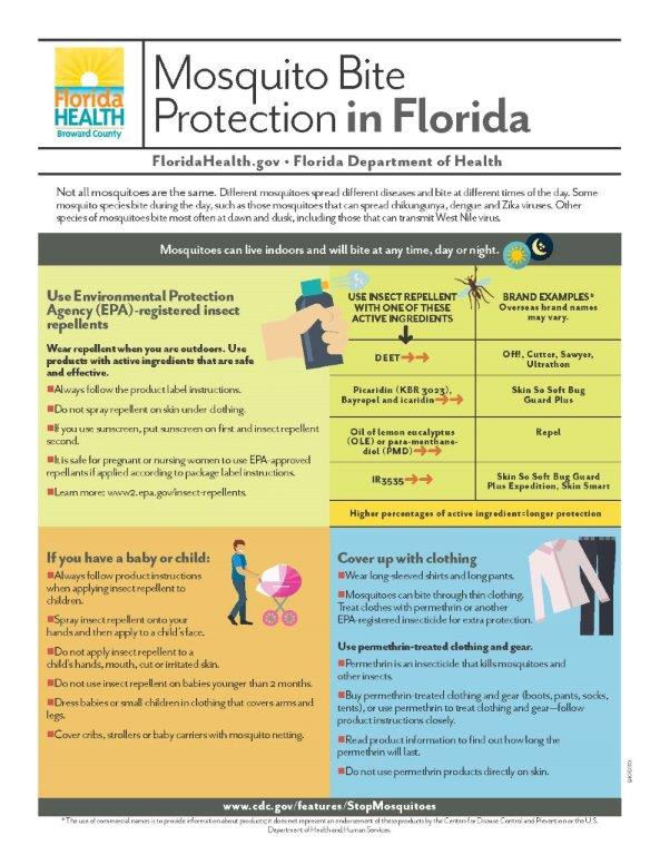 Mosquito Prevention Poster 2 5 16_Page_1.jpg