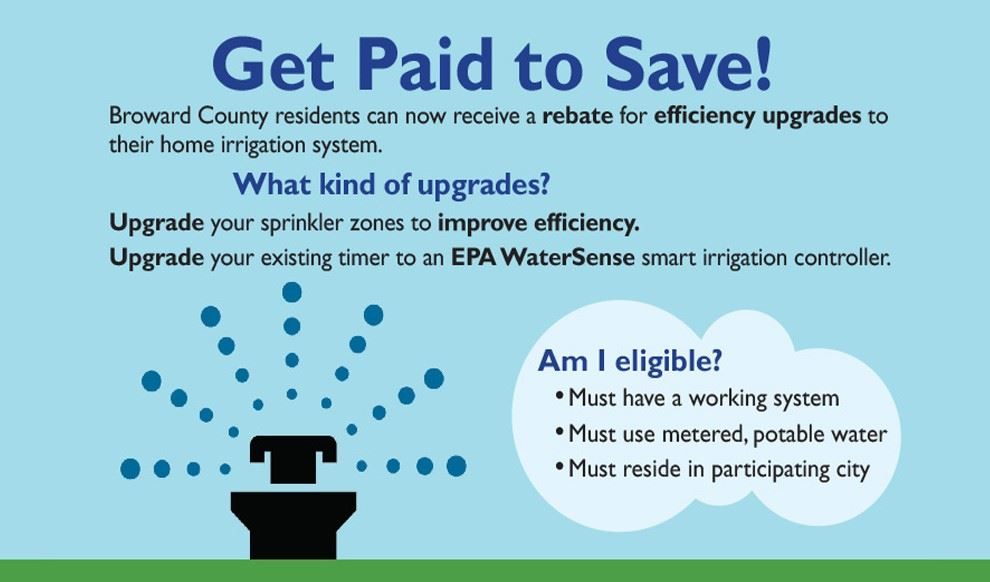 irrigation rebates 2020 graphic cropped
